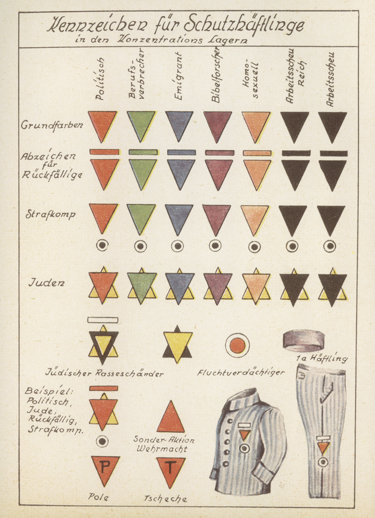 Symbol german concentration camp prisoner markings the pink triangle buycottarizona